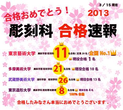 20130316goukaku316-a.jpg